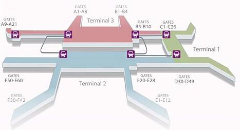 peta changi airport